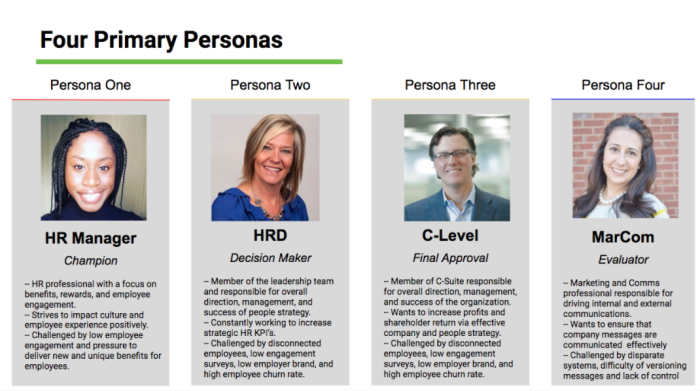 image showing four primary personas
